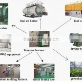 Energy saving pellet burner /wood dust biomass burners /biomass burning machine to replace coal fired boiler