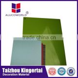 Alucoworld fabrication of aluminum windows and doors fire rated plasterboard