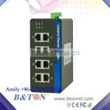 8 10/100/1000Base Industrial Ethernet Unmanaged Industrial Grade Redundant Ring Lan Switch