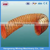 Chinese Multipurpose rigid air duct/Semi-rigid Flexible Duct For Ventilation