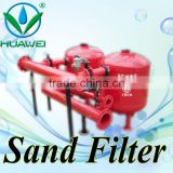 residential water softener/2015/ sand filter tank/Discount Water Softener FRP Tank