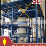 China metal powder metallurgy equipment-gas atomization equipment and water atomizing equipment