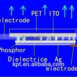 el panel /el sheet technology and matreials( electroluminescent phosphor,ink, ITOfilm,silver paste Ag,etc)