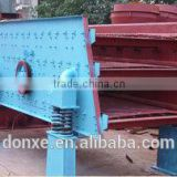 Necessary for Mining Industries Mining vibrating screen mining machine3YA1237 mining machine factory