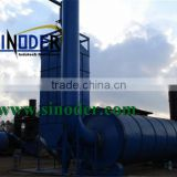 Provide gypsum rotary dryer for drying gypsum, coal, wood chips,sawdust, pellets, powder -- Sinoder Brand