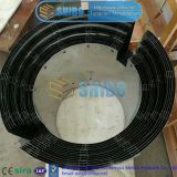 Factory Supply Molybdenum/Tungsten Heat Shield for Sapphire Growing Furnace