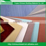 Supplier Eco-friendly Waterproof Well Insulated Aluminum Sandwich Wall Panel                                                                         Quality Choice