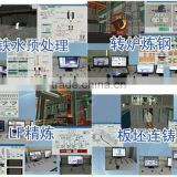 Virtual Simulation Software,Steel making,iron making VIRTUAL Industrial Production LINE