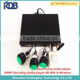 RDB1080P Decoding media player HD USB Wifi & Wireless advertising media player DS009-152