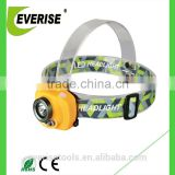 Best led headlamp flashlight high powerful with 3W LED