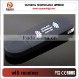 usb wireless receiver 150mbps usb wifi ethernet adapter for android tablet