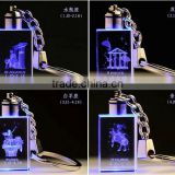 Wholesale 3d laser Constellation crystal glass photo keychains with flashing light(R-2305)