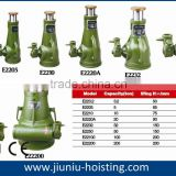 High Quality CE GS Approved hollow jack /mechanical jack/hydraulic jack