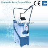QTS 755 1064 laser beauty equipment/755nm alexandrite laser light hair removal equipment looking for agent