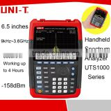 UTS1030 optical spectrum analyzer with excellent service