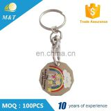 Promotional gifts metal trolley coin cheap custom zinc alloy token coin holder keychain with your own logo