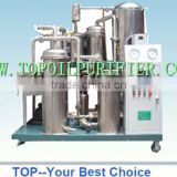 Model COP Used Cooking Oil Filter Machine with Stainless Steel,Restaurant Oil Filtration,Clean Vegetable Oil