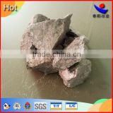 new silicon calcium barium price from anyang supplier