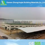 Eco-friendly construction building materials waterproof lightweight formwork block prices