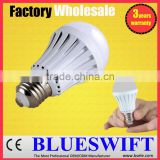 Useful Intelligent Emergency LED Bulb Light with Built-in Battery