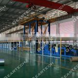 Aluminum Coating Line, aluminum coil coating line, coil coating line, color coil coating line, color coating line, CCL