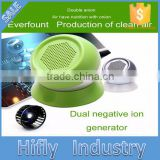 HF-602 Family Car Dual-use Air Purifier Mini Car Fresh Lonizer Car Air Cleaner Air Conditioner Cleaner(CE Certificates)