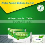 Glibenclamide packing box
