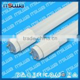 jizz tube japanese tube led tube light full pc ul tube light free porn tube cup sex hot jizz tube