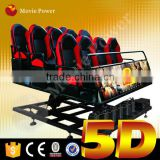 guangzhou 5d movie cinema 3d 4d 5d 6d cinema theater movie motion chair seat