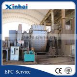 Gold Cip Production Line , Gold Plant Machinery , Gold Processing Line
