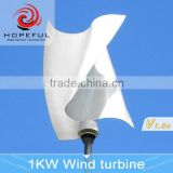 INQUIRY about 1kw S type vertical asix off-grid wind PM generator system for better use