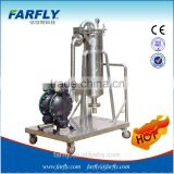 FBE Liquid Bag Filter Machine, separation equipment, filter equipment