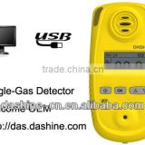 Factor Offer CL2 Gas Detector Chlorine Monitor