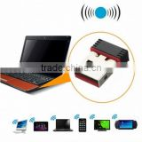 150M USB WiFi Wireless Adapter / Network Receiver Card Adapter For PC / receiver wifi usb adapter