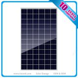 China A Grade High Efficiency Polycrystalline Type 320W Poly Solar Energy