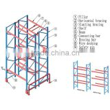 duarble heavy duty metal storage shelving systems for warehouse & gargage with good quality