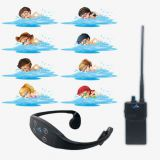 Helpful High-Quality H-903 Waterproof Wireless Swim Portable Light Comfortable Bone Conduction Earphones