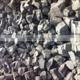 Inquiry about High FC 89%China grade foundry coke, used in foundry pig iron 150-300mm