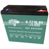 INquiry about 12V20AH/20hour maintenance free battery for Home Lighting systems