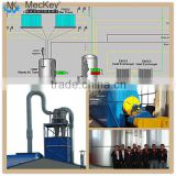 SS304 Dextrose Powder Processing Equipment