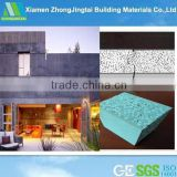 Building construction materials list gypsum plaster boards with sound insulation