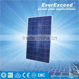 EverExceed 195W Polycrystalline Solar Panel for solar system combined in container with TUV/VDE/CE/IEC certificates