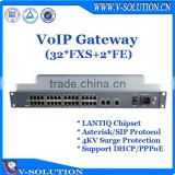 32 FXS VoIP Gateway SIP Gateway VoIP Termination Gateway Support DHCP/PPPoE/WEB/CLI Made in China Works with Many Brand IP PBX