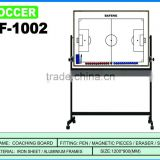 Teaching Board for Soccer Coaches Using in Training and Teaching soccer Tactic board
