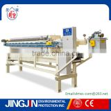 Jingjin high efficiency quick opening hydraulic automatic power filter press machine for titanium dioxide