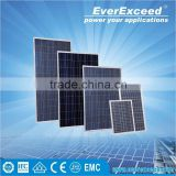 EverExceed 100w Polycrystalline Solar Panel modules specification with TUV/VDE/CE/IEC Certificates