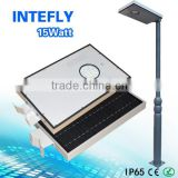 2016 reasonable Prices Of Solar Street Lights from Solar LED light manufacturer 15w solar led Lighting with 4-5m height pole