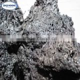 pet coke for Graphite Electrodes supplier