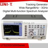 UNIT Clear View Optical Spectrum Analyzers