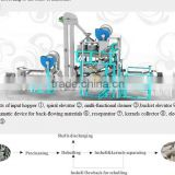 Sunflower seed kernels cleaning machine ,unflower kernels processing industry.